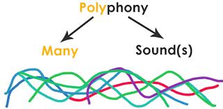 POLYPHONY YDP-103