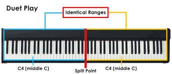 Piano YDP-103R