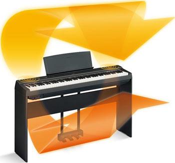 p125 piano yamaha