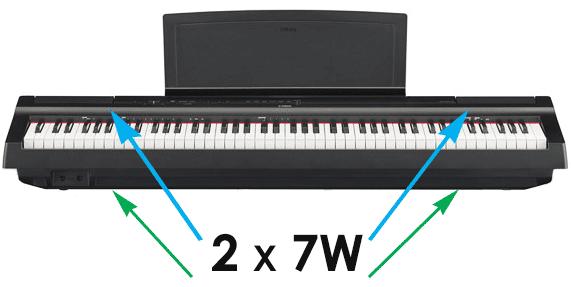 loa dan piano p125